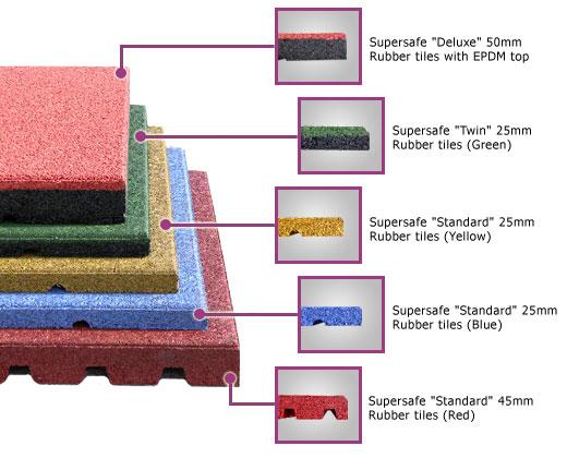 شراء البلاط المطاطي - Rubber Tiles
