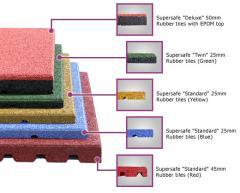 البلاط المطاطي - Rubber Tiles