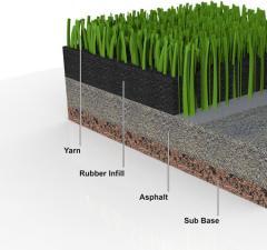 العشب الصناعي - الإنجيلة - الترتان - Artificial Turf
